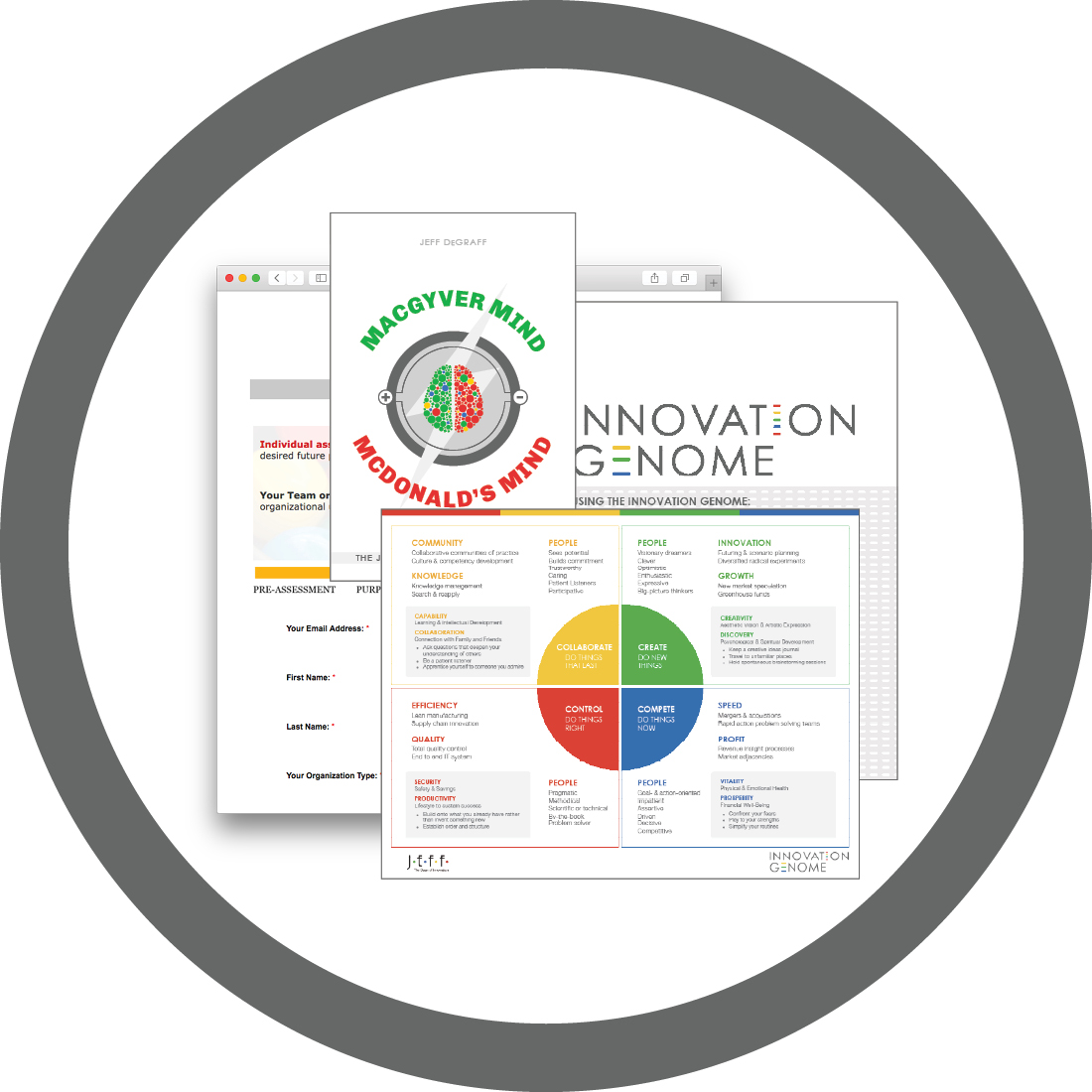 Innovation Genome Kit